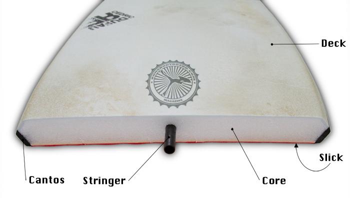 seccionbodyboard